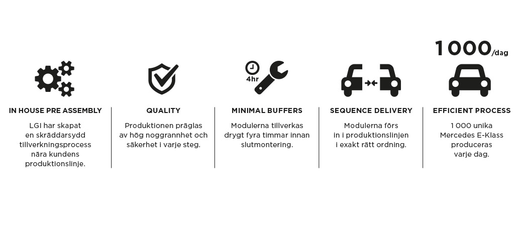 Autom-SE-Infographic