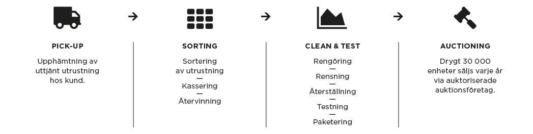 Electronics-Infographic-SE